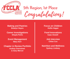 GCHS FCCLA Sweeps Regional Competition